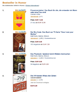 Screenshot Amazon Bestsellerliste